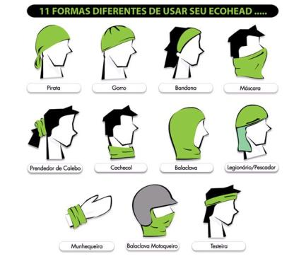 11 formas de usar ecohead
